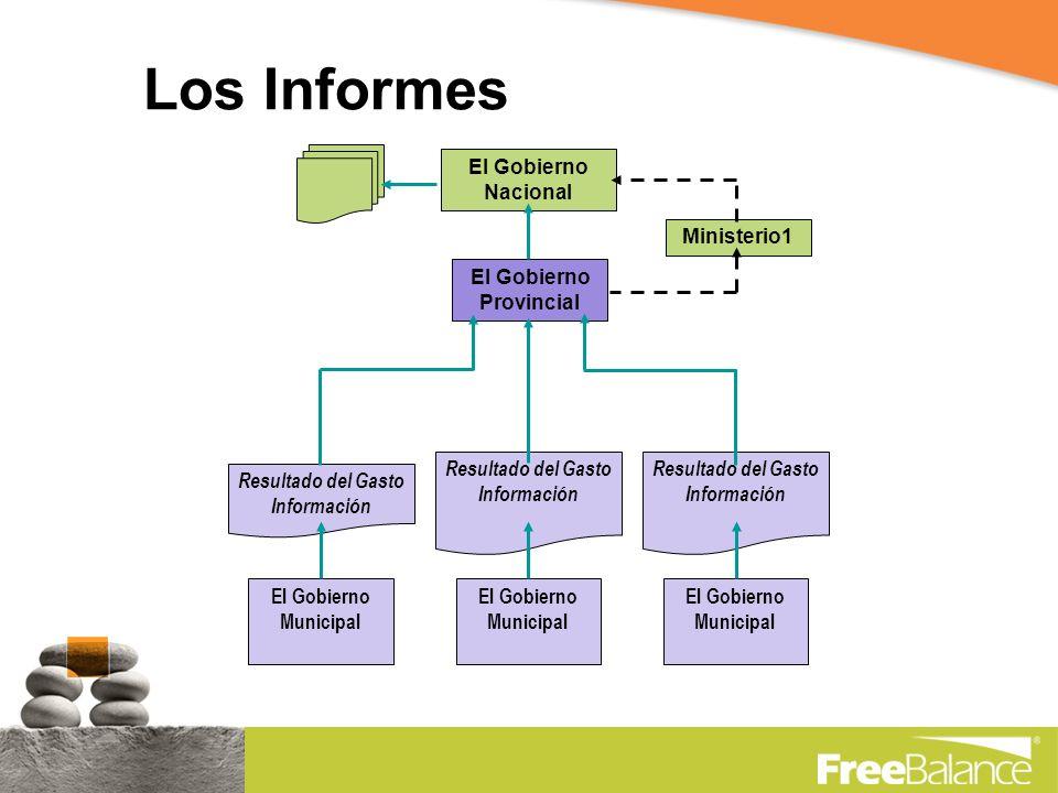 El Gobierno Provincial Ministerio1 El Gobierno Municipal Los Informes Resultado del Gasto Información Resultado del Gasto Información Resultado del Gasto Información