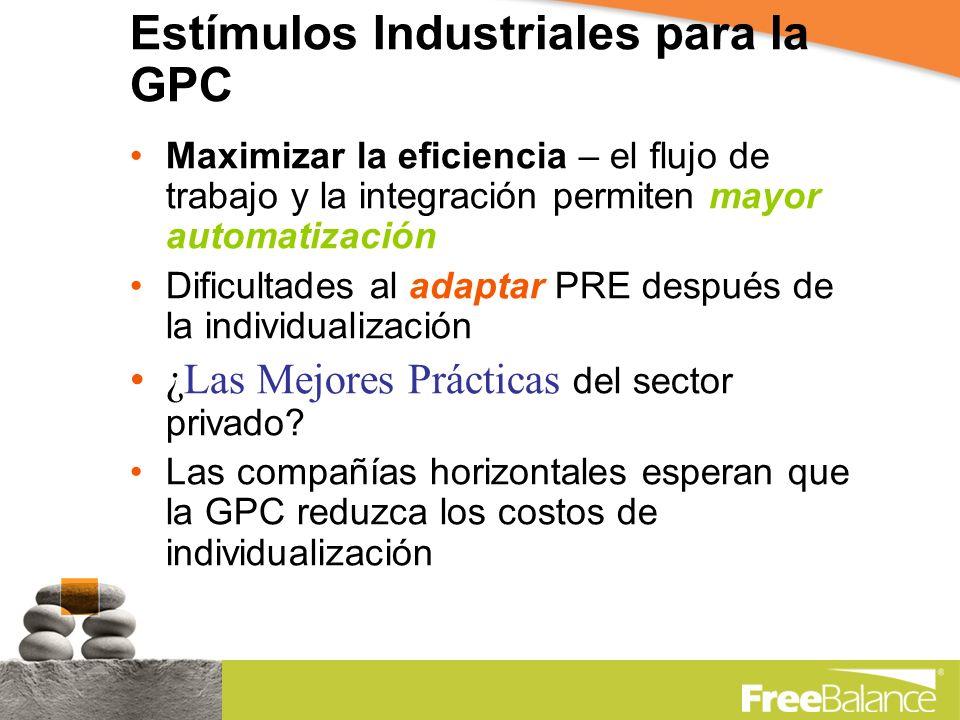 Estímulos Industriales para la GPC Maximizar la eficiencia – el flujo de trabajo y la integración permiten mayor automatización Dificultades al adaptar PRE después de la individualización ¿Las Mejores Prácticas del sector privado.