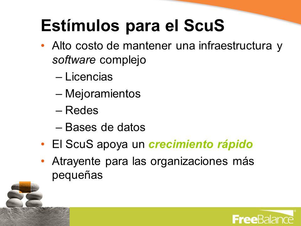 Estímulos para el ScuS Alto costo de mantener una infraestructura y software complejo –Licencias –Mejoramientos –Redes –Bases de datos El ScuS apoya un crecimiento rápido Atrayente para las organizaciones más pequeñas