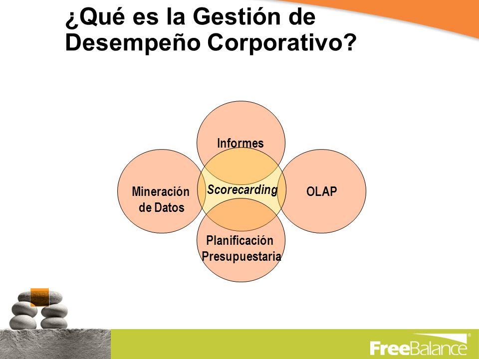 ¿Qué es la Gestión de Desempeño Corporativo.