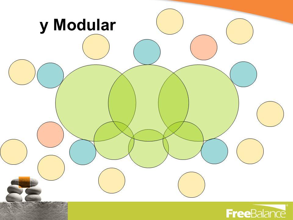 y Modular