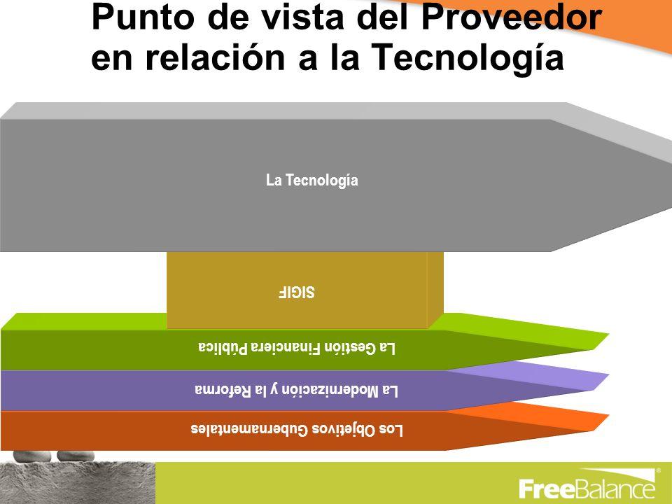 Punto de vista del Proveedor en relación a la Tecnología La Tecnología SIGIF La Gestión Financiera Pública La Modernización y la Reforma Los Objetivos Gubernamentales