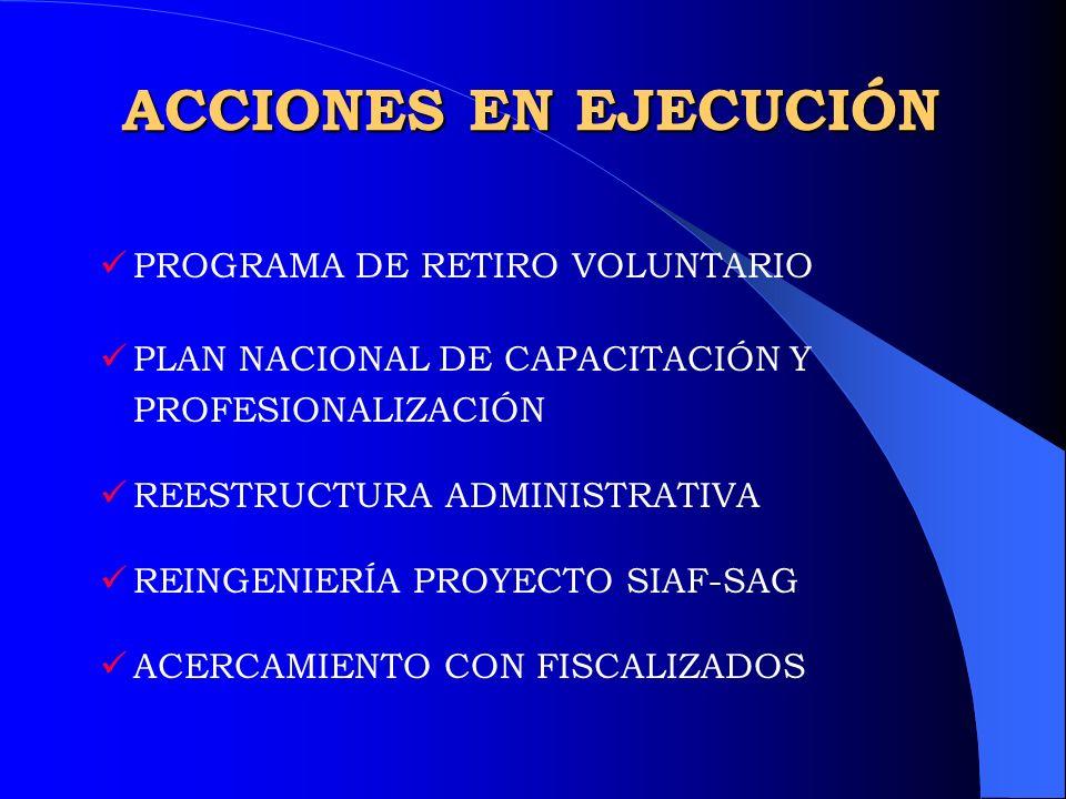 ACCIONES EN EJECUCIÓN PROGRAMA DE RETIRO VOLUNTARIO PLAN NACIONAL DE CAPACITACIÓN Y PROFESIONALIZACIÓN REESTRUCTURA ADMINISTRATIVA REINGENIERÍA PROYEC