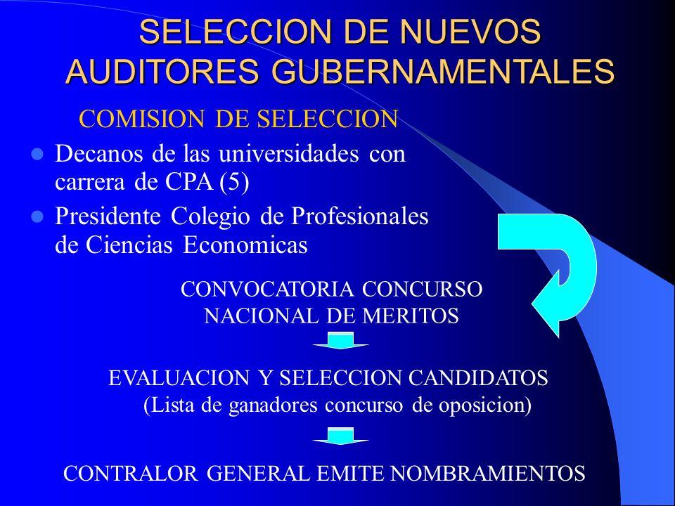 SELECCION DE NUEVOS AUDITORES GUBERNAMENTALES COMISION DE SELECCION Decanos de las universidades con carrera de CPA (5) Presidente Colegio de Profesio
