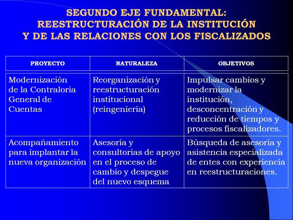 SEGUNDO EJE FUNDAMENTAL: REESTRUCTURACIÓN DE LA INSTITUCIÓN Y DE LAS RELACIONES CON LOS FISCALIZADOS Modernización de la Contraloria General de Cuenta