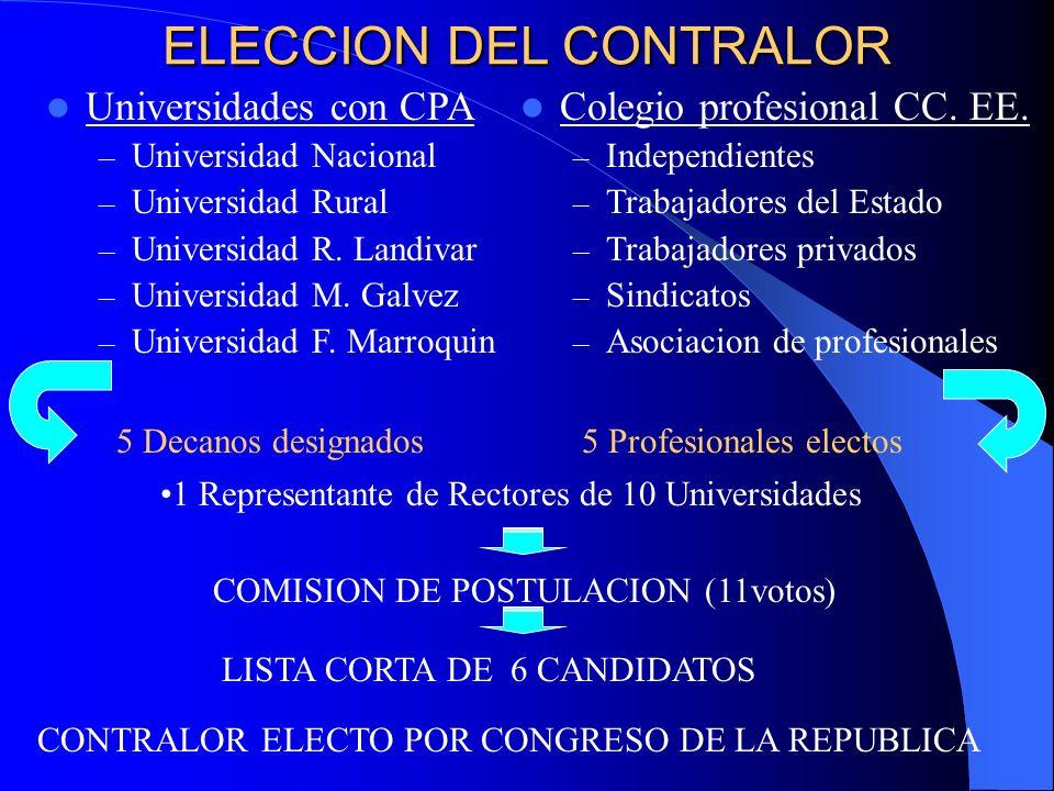 ELECCION DEL CONTRALOR Universidades con CPA – Universidad Nacional – Universidad Rural – Universidad R. Landivar – Universidad M. Galvez – Universida