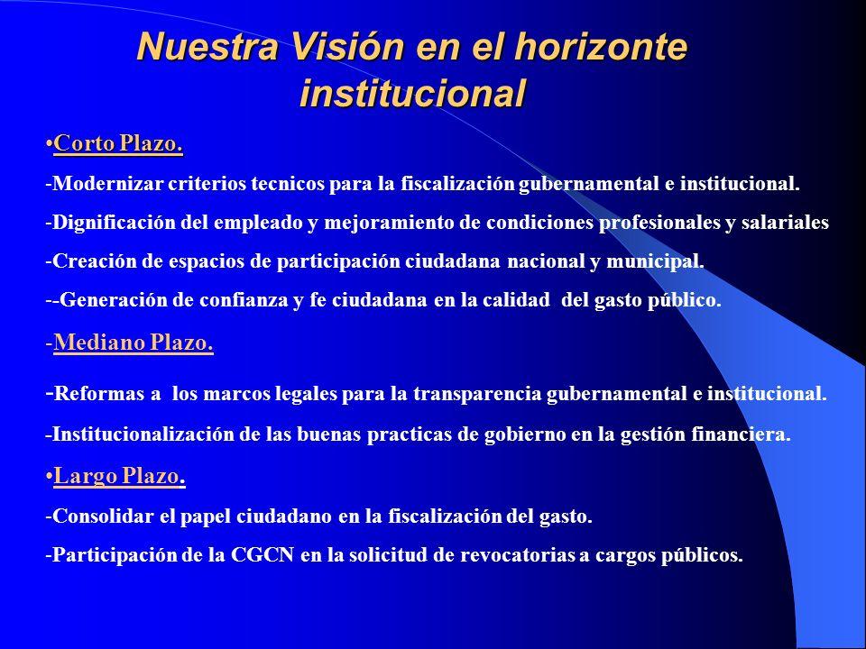 Nuestra Visión en el horizonte institucional Corto Plazo.Corto Plazo. -Modernizar criterios tecnicos para la fiscalización gubernamental e institucion