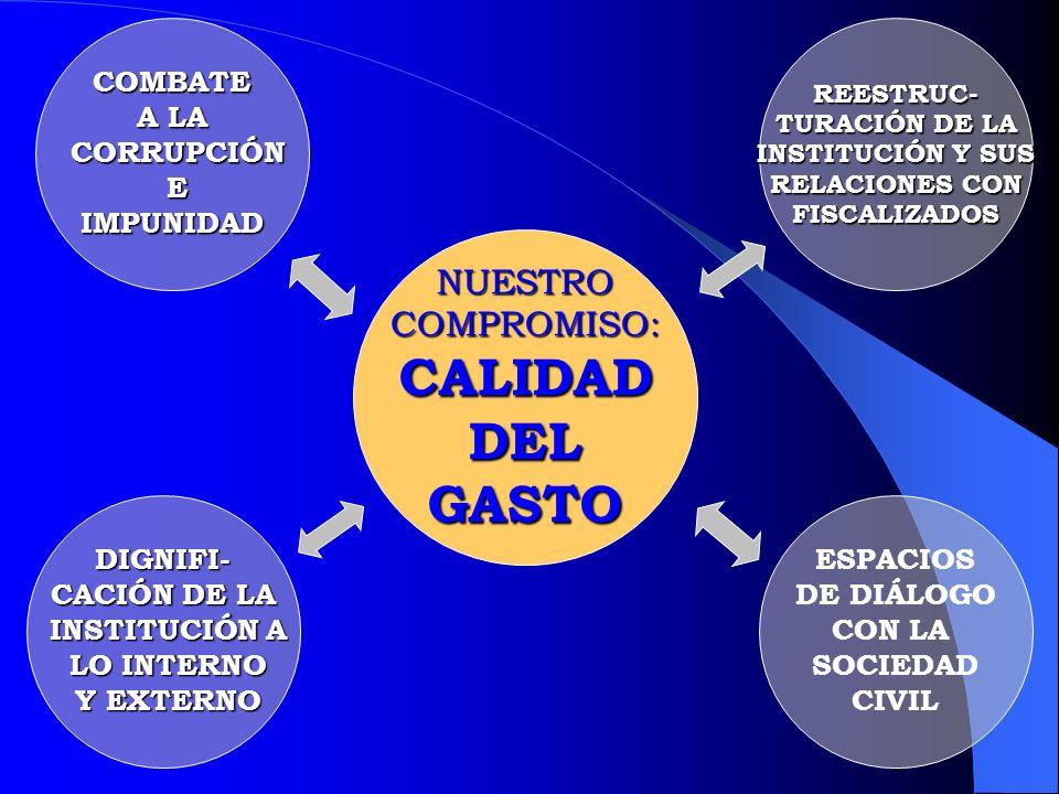 COMBATE A LA CORRUPCIÓN CORRUPCIÓN EIMPUNIDADREESTRUC- TURACIÓN DE LA INSTITUCIÓN Y SUS RELACIONES CON FISCALIZADOS DIGNIFI- CACIÓN DE LA INSTITUCIÓN