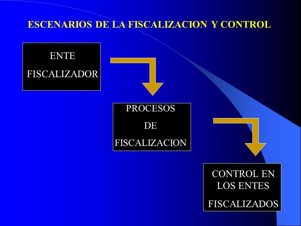 ESCENARIOS DE LA FISCALIZACION Y CONTROL ENTE FISCALIZADOR PROCESOS DE FISCALIZACION CONTROL EN LOS ENTES FISCALIZADOS