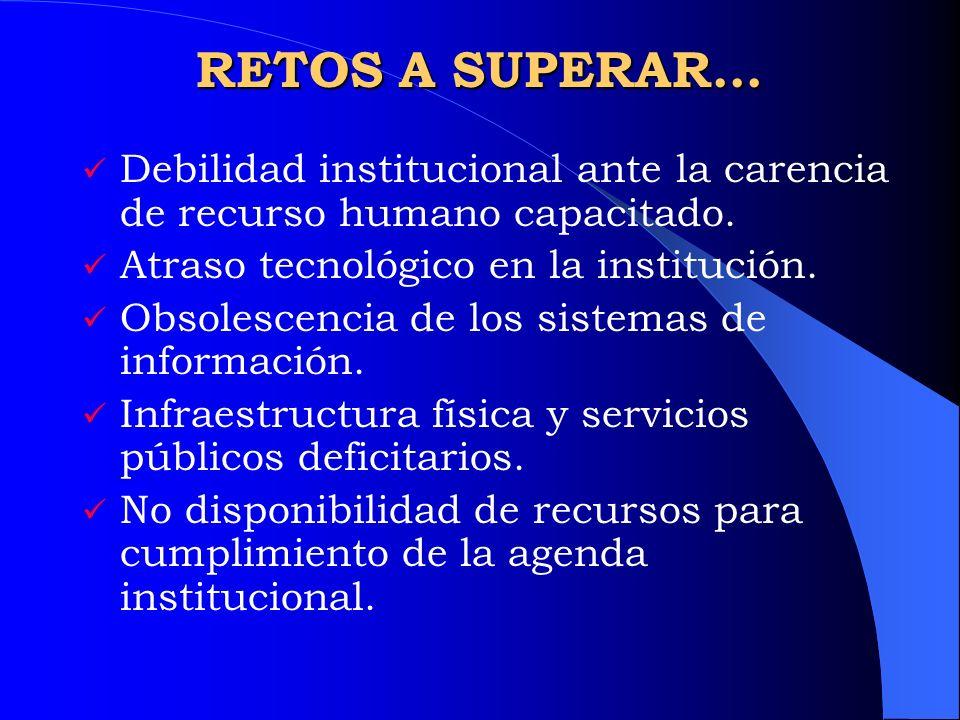 RETOS A SUPERAR… Debilidad institucional ante la carencia de recurso humano capacitado. Atraso tecnológico en la institución. Obsolescencia de los sis