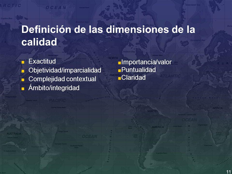 11 Definición de las dimensiones de la calidad Exactitud Objetividad/imparcialidad Complejidad contextual Ámbito/integridad Importancia/valor Puntualidad Claridad