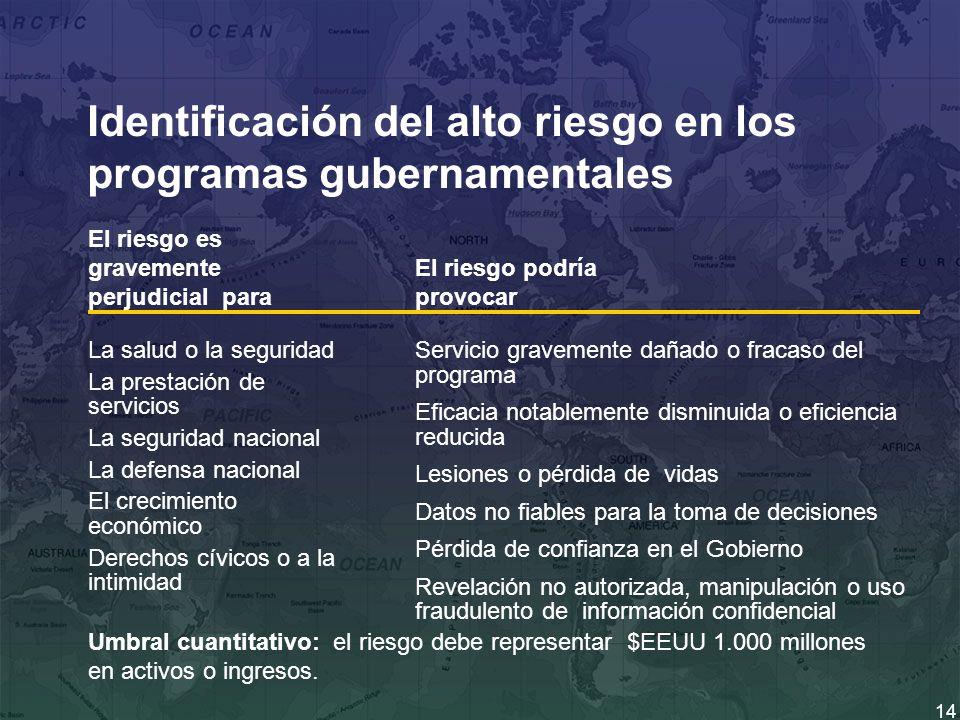 14 Identificación del alto riesgo en los programas gubernamentales El riesgo es gravemente perjudicial para La salud o la seguridad La prestación de s