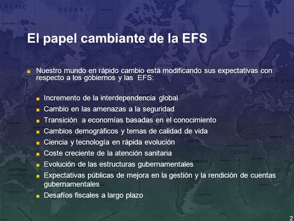 2 El papel cambiante de la EFS Nuestro mundo en rápido cambio está modificando sus expectativas con respecto a los gobiernos y las EFS: Incremento de