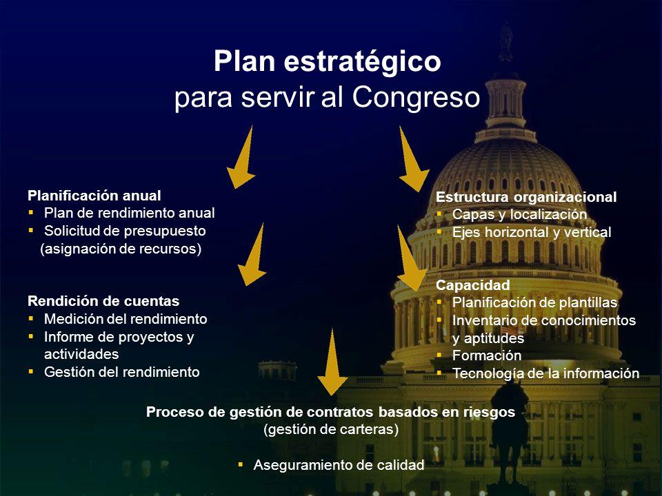 Plan estratégico para servir al Congreso Proceso de gestión de contratos basados en riesgos (gestión de carteras) Aseguramiento de calidad 15 Planific