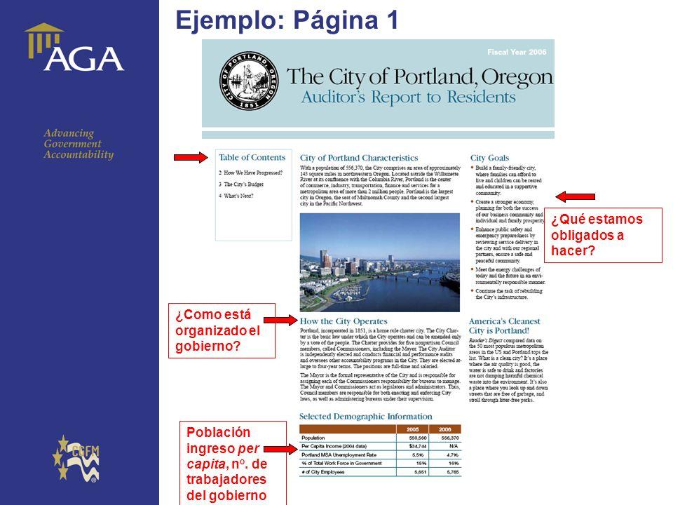 General paragraph Ejemplo: Página 1 ¿Qué estamos obligados a hacer? Población ingreso per capita, n o. de trabajadores del gobierno ¿Como está organiz