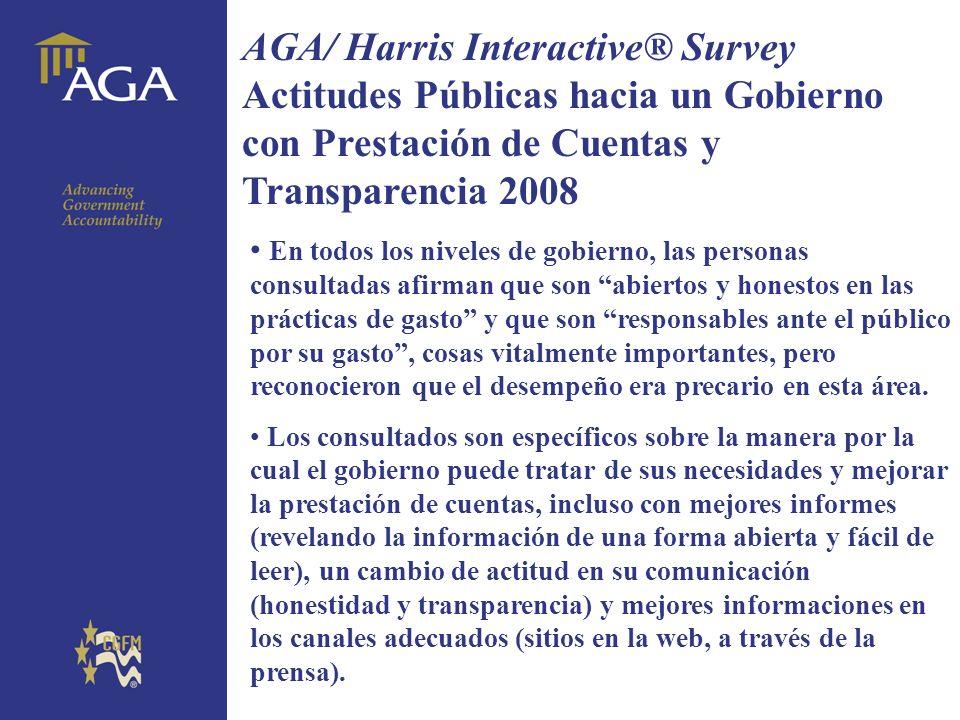 General title AGA/ Harris Interactive® Survey Actitudes Públicas hacia un Gobierno con Prestación de Cuentas y Transparencia 2008 Hay un acuerdo general sobre la importancia de que las informaciones de la gestión financiera de los gobiernos municipales, estaduales o provinciales y los federales estén disponibles al público.