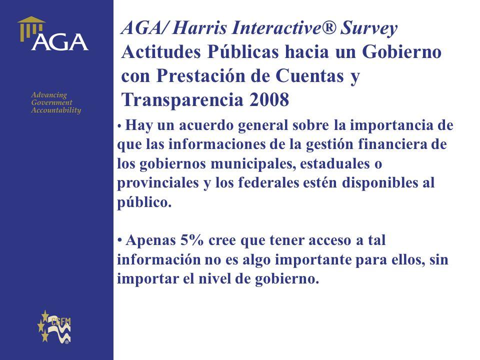 General title AGA/ Harris Interactive® Survey Actitudes Públicas hacia un Gobierno con Prestación de Cuentas y Transparencia 2008 Hay un acuerdo gener