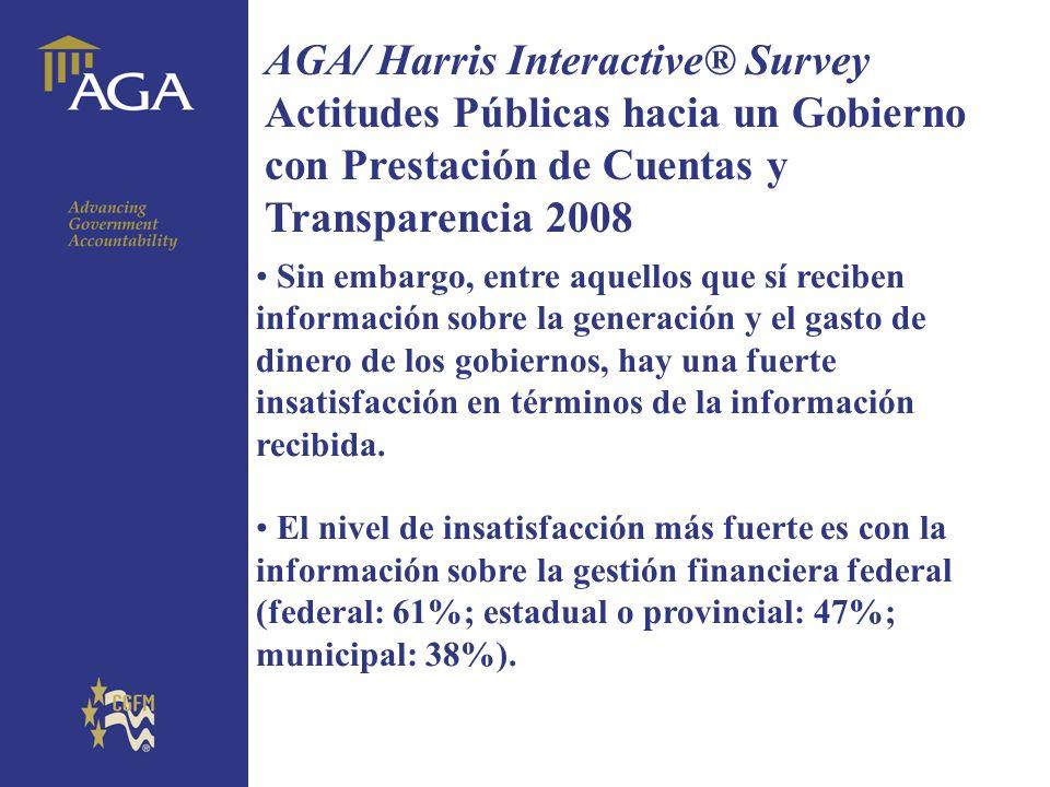 General title AGA/ Harris Interactive® Survey Actitudes Públicas hacia un Gobierno con Prestación de Cuentas y Transparencia 2008 La gran mayoría de los estadounidenses (89%) cree que como contribuyentes tienen derecho a informaciones transparentes de la gestión financiera.