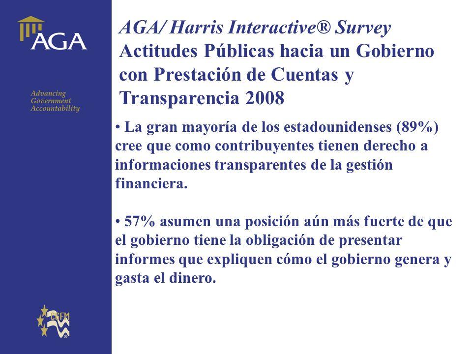 General title AGA/ Harris Interactive® Survey Actitudes Públicas hacia un Gobierno con Prestación de Cuentas y Transparencia 2008 La gran mayoría de l