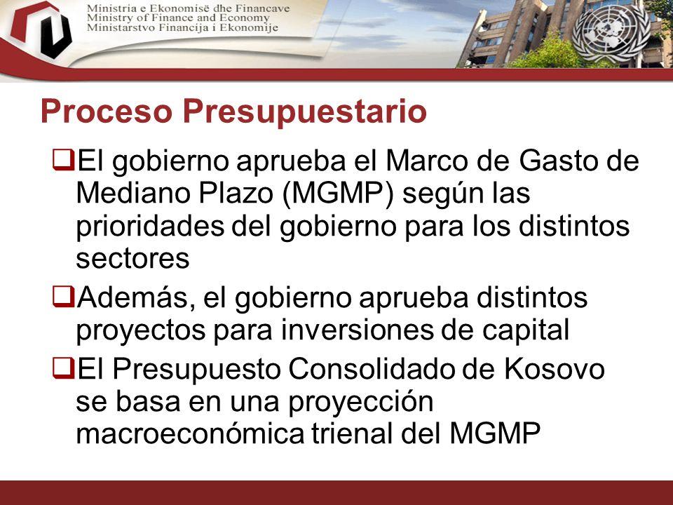 12 Proceso Presupuestario El gobierno aprueba el Marco de Gasto de Mediano Plazo (MGMP) según las prioridades del gobierno para los distintos sectores Además, el gobierno aprueba distintos proyectos para inversiones de capital El Presupuesto Consolidado de Kosovo se basa en una proyección macroeconómica trienal del MGMP