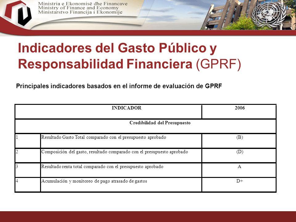 31 Indicadores del Gasto Público y Responsabilidad Financiera (GPRF) Principales indicadores basados en el informe de evaluación de GPRF 2006 1Resultado Gasto Total comparado con el presupuesto aprobado(B) 2Composición del gasto, resultado comparado con el presupuesto aprobado(D) 3Resultado renta total comparado con el presupuesto aprobadoA 4Acumulación y monitoreo de pago atrasado de gastosD+ INDICADOR Credibilidad del Presupuesto
