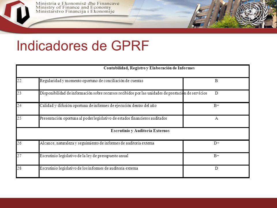 34 Indicadores de GPRF 22Regularidad y momento oportuno de conciliación de cuentasB 23Disponibilidad de información sobre recursos recibidos por las unidades de prestación de serviciosD 24Calidad y difusión oportuna de informes de ejecución dentro del añoB+ 25Presentación oportuna al poder legislativo de estados financieros auditadosA 26Alcance, naturaleza y seguimiento de informes de auditoría externaD+ 27Escrutinio legislativo de la ley de presupuesto anualB+ 28Escrutinio legislativo de los informes de auditoría externaD Contabilidad, Registro y Elaboración de Informes Escrutinio y Auditoría Externos