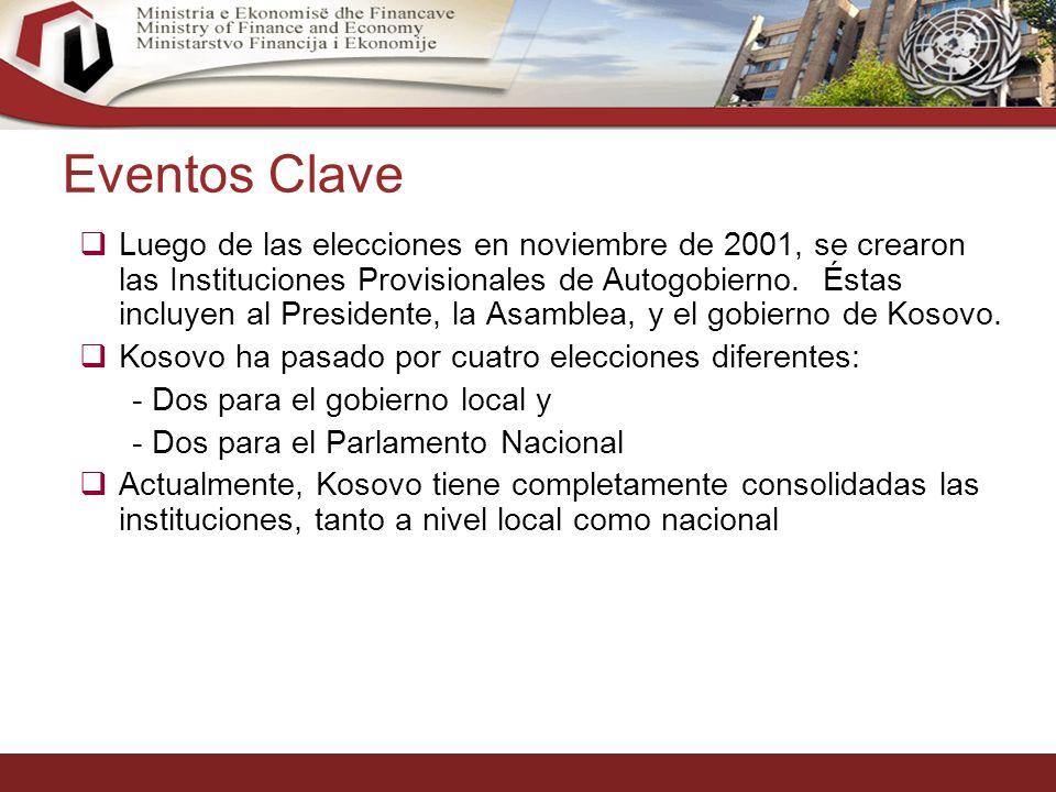 7 Eventos Clave Luego de las elecciones en noviembre de 2001, se crearon las Instituciones Provisionales de Autogobierno.