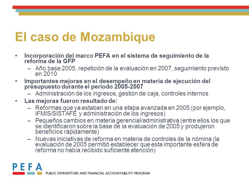 El caso de Mozambique Incorporación del marco PEFA en el sistema de seguimiento de la reforma de la GFP –Año base 2005, repetición de la evaluación en 2007, seguimiento previsto en 2010 Importantes mejoras en el desempeño en materia de ejecución del presupuesto durante el período 2005-2007 –Administración de los ingresos, gestión de caja, controles internos Las mejoras fueron resultado de: –Reformas que ya estaban en una etapa avanzada en 2005 (por ejemplo, IFMIS/SISTAFE y administración de los ingresos) –Pequeños cambios en materia gerencial/administrativa (entre ellos los que se identificaron sobre la base de la evaluación de 2005 y produjeron beneficios rápidamente) –Nuevas iniciativas de reforma en materia de controles de la nómina (la evaluación de 2005 permitió establecer que esta importante esfera de reforma no había recibido suficiente atención)