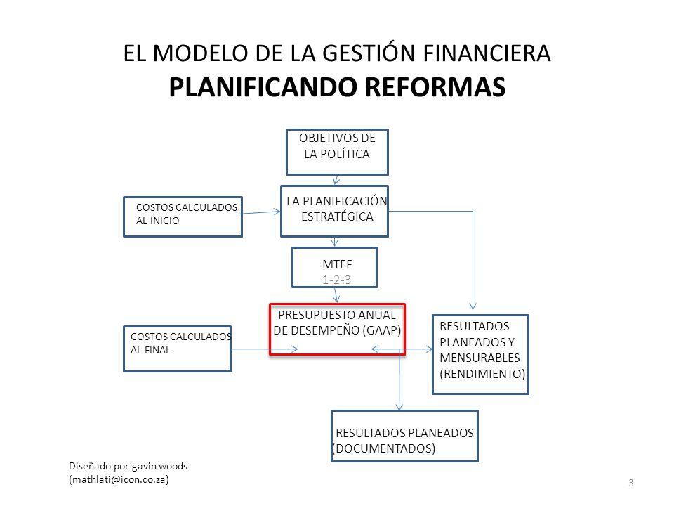 EL MODELO DE LA GESTIÓN FINANCIERA PLANIFICANDO REFORMAS OBJETIVOS DE LA POLÍTICA LA PLANIFICACIÓN ESTRATÉGICA MTEF 1-2-3 PRESUPUESTO ANUAL DE DESEMPE