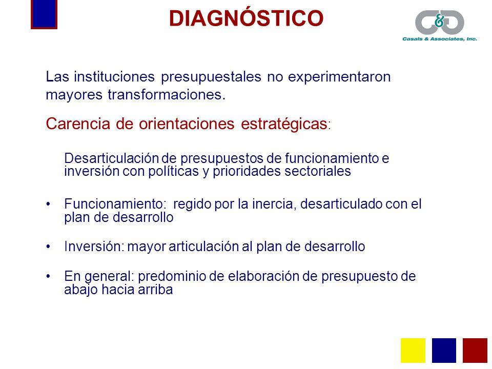 Sistema ineficiente de trámites presupuestales : Ausencia de delimitación clara de competencias de los diferentes niveles en el proceso presupuestal.