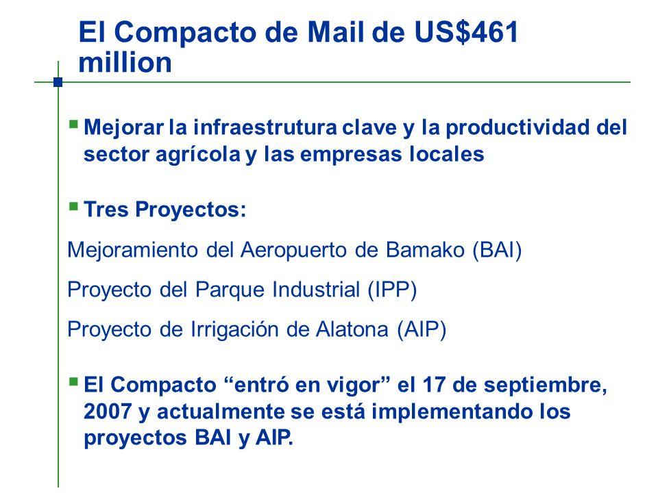 El Compacto de Mail de US$461 million Mejorar la infraestrutura clave y la productividad del sector agrícola y las empresas locales El Compacto entró en vigor el 17 de septiembre, 2007 y actualmente se está implementando los proyectos BAI y AIP.