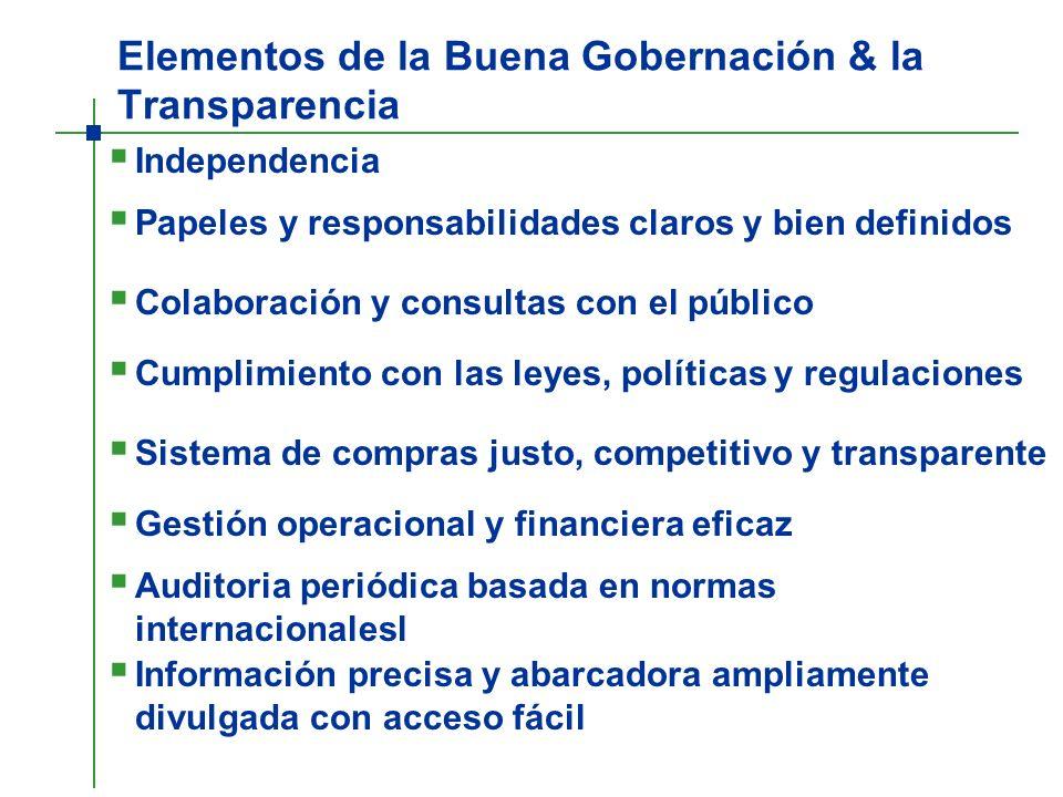 Elementos de la Buena Gobernación & la Transparencia Independencia Papeles y responsabilidades claros y bien definidos Colaboración y consultas con el