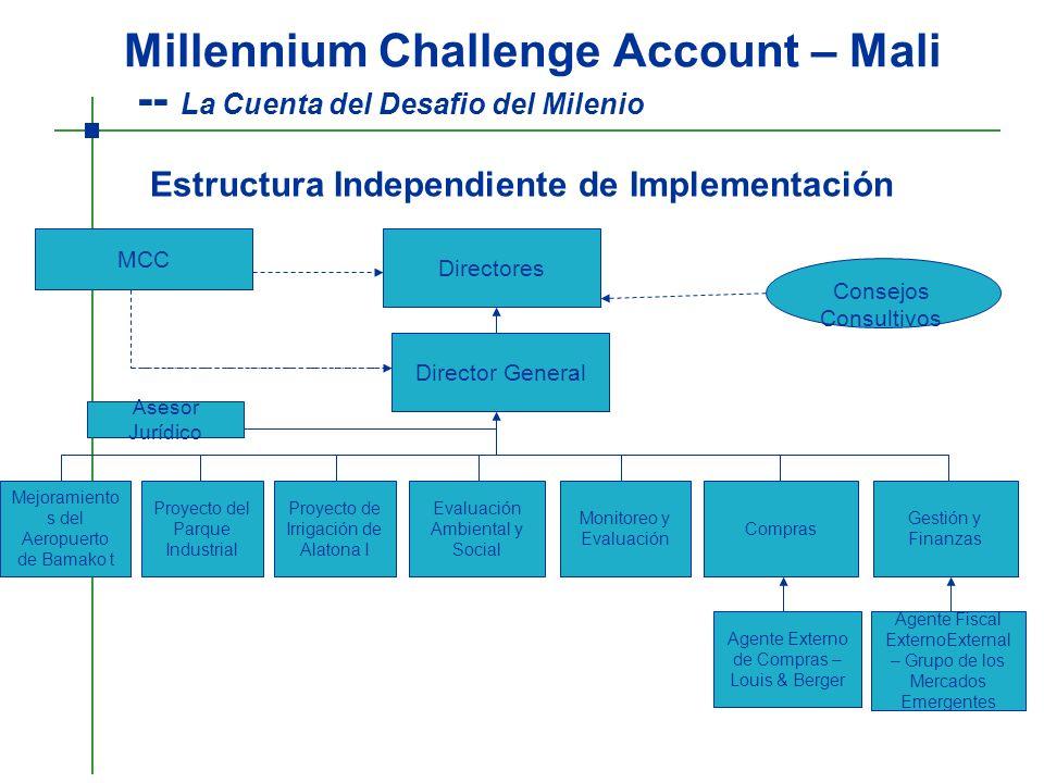 Millennium Challenge Account – Mali -- La Cuenta del Desafio del Milenio MCC Directores Mejoramiento s del Aeropuerto de Bamako t Proyecto del Parque