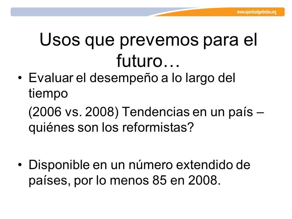 Usos que prevemos para el futuro… Evaluar el desempeño a lo largo del tiempo (2006 vs. 2008) Tendencias en un país – quiénes son los reformistas? Disp
