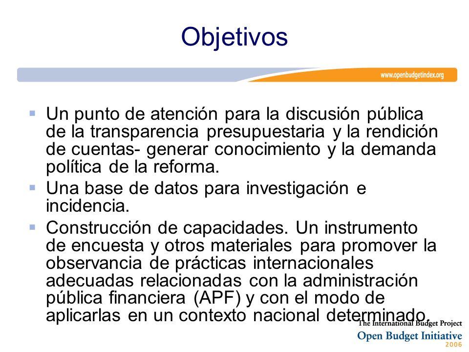 Objetivos Un punto de atención para la discusión pública de la transparencia presupuestaria y la rendición de cuentas- generar conocimiento y la demanda política de la reforma.