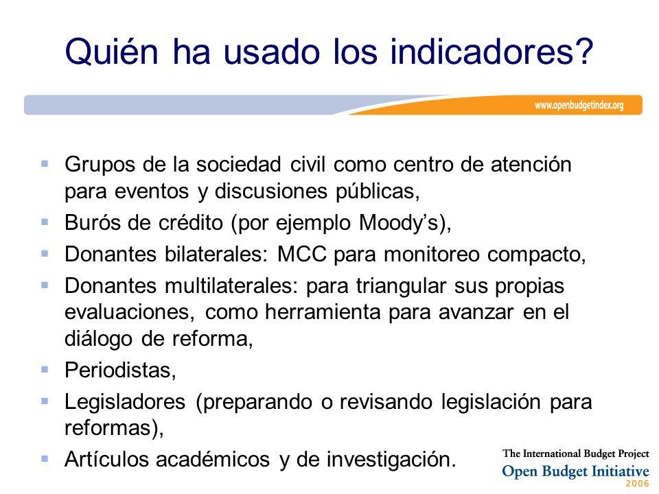Quién ha usado los indicadores? Grupos de la sociedad civil como centro de atención para eventos y discusiones públicas, Burós de crédito (por ejemplo