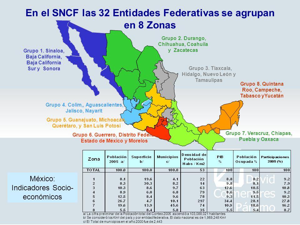 En el SNCF las 32 Entidades Federativas se agrupan en 8 Zonas Grupo 2. Durango, Chihuahua, Coahuila y Zacatecas Grupo 3. Tlaxcala, Hidalgo, Nuevo León