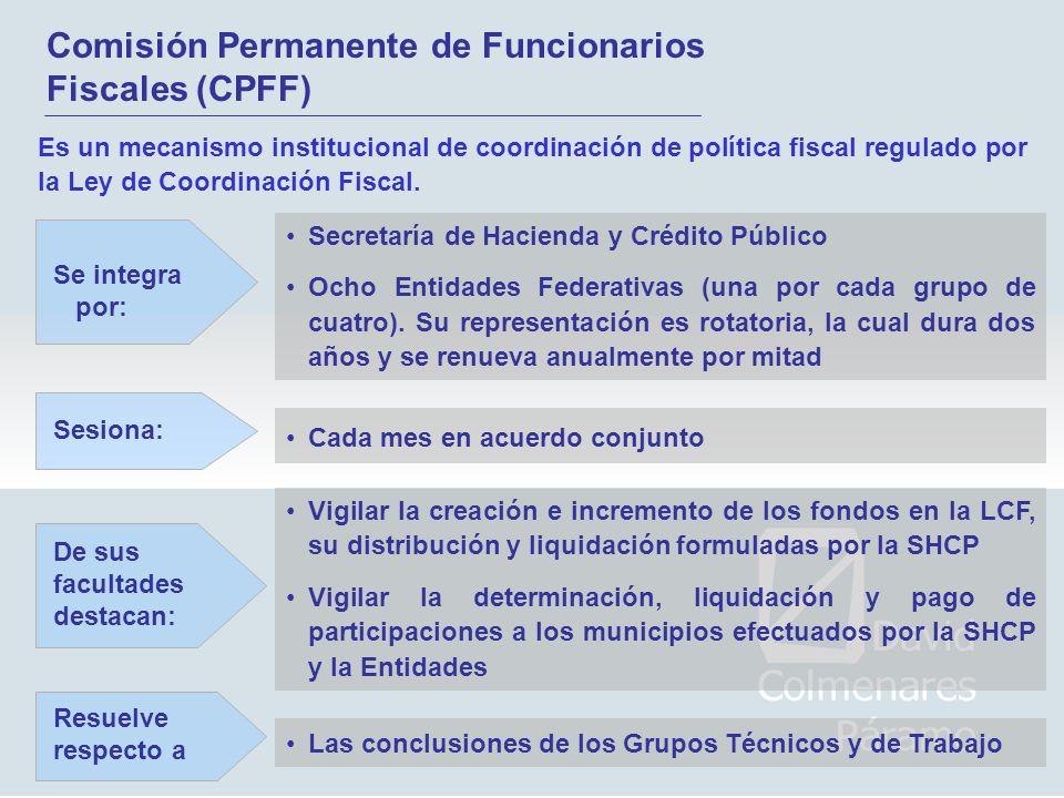 Comisión Permanente de Funcionarios Fiscales (CPFF) Se integra por: Sesiona: De sus facultades destacan: Secretaría de Hacienda y Crédito Público Ocho