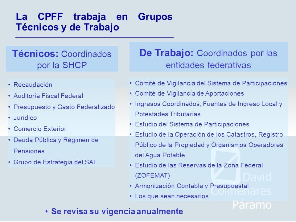 La CPFF trabaja en Grupos Técnicos y de Trabajo Técnicos: Coordinados por la SHCP De Trabajo: Coordinados por las entidades federativas Recaudación Au