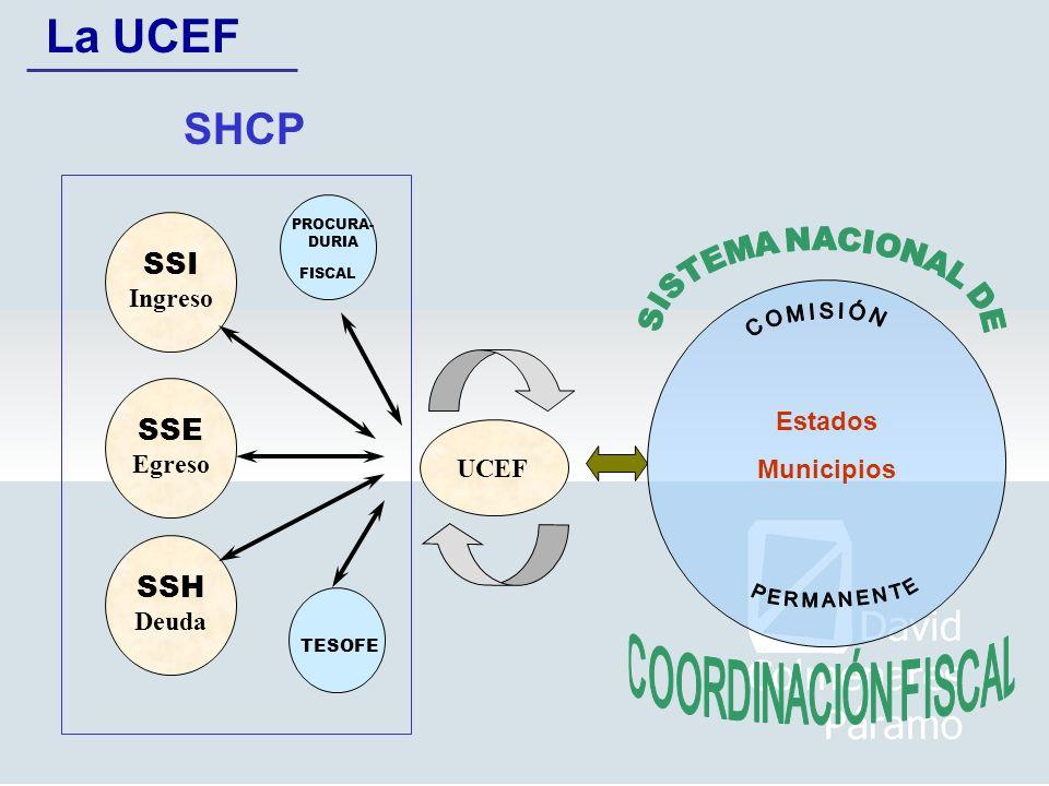 La UCEF SHCP SSI Ingreso SSE Egreso SSH Deuda UCEF PROCURA- DURIA FISCAL TESOFE Estados Municipios