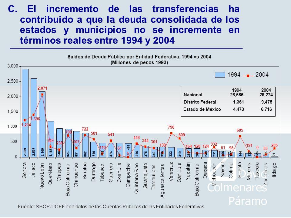 C. El incremento de las transferencias ha contribuido a que la deuda consolidada de los estados y municipios no se incremente en términos reales entre