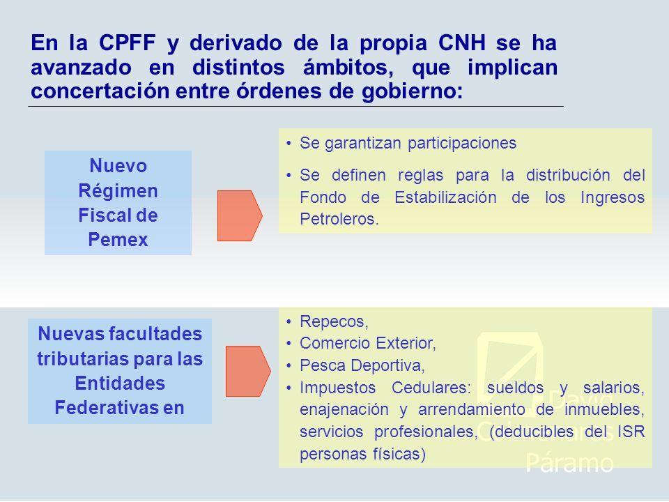 En la CPFF y derivado de la propia CNH se ha avanzado en distintos ámbitos, que implican concertación entre órdenes de gobierno: Se garantizan partici