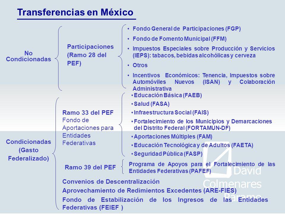 Transferencias en México Convenios de Descentralización Aprovechamiento de Redimientos Excedentes (ARE-FIES) Fondo de Estabilización de los Ingresos d