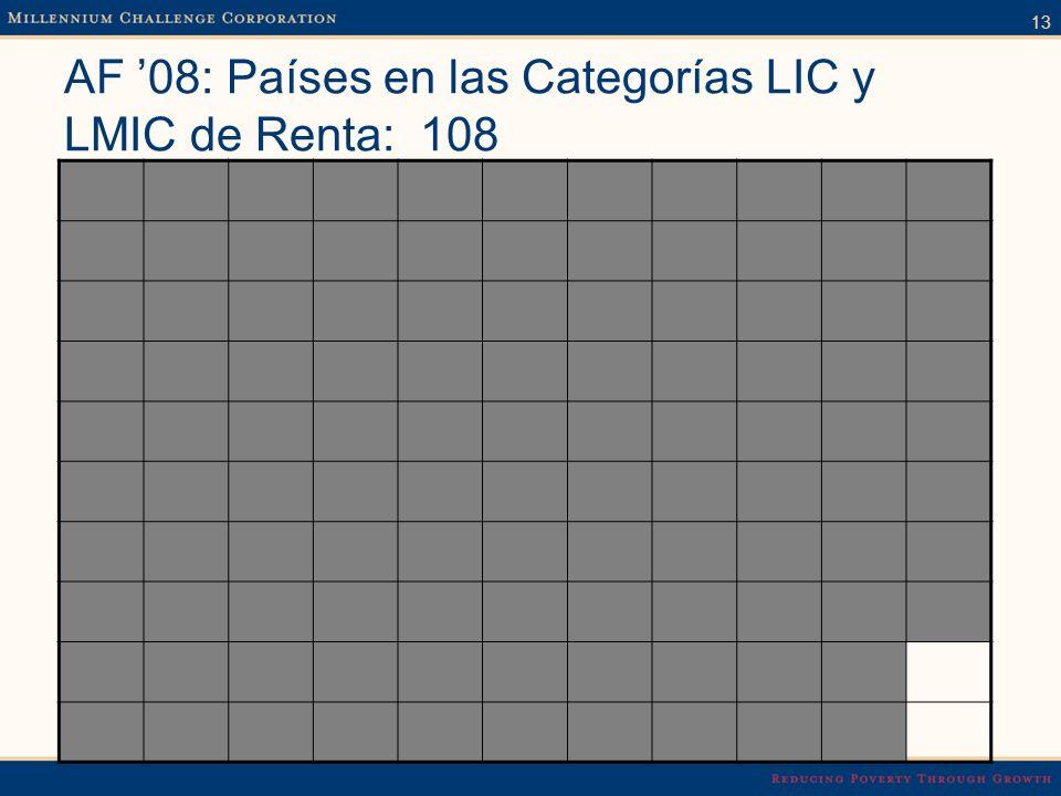 13 AF 08: Países en las Categorías LIC y LMIC de Renta: 108