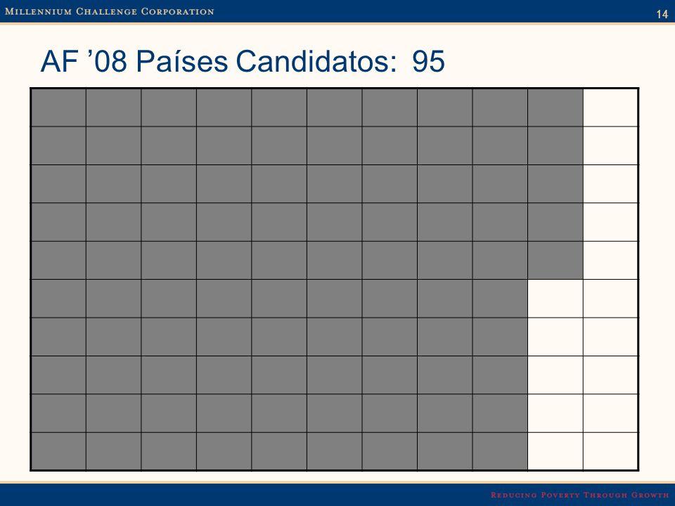 14 AF 08 Países Candidatos: 95