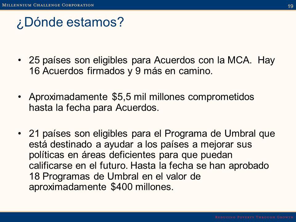 19 ¿Dónde estamos. 25 países son eligibles para Acuerdos con la MCA.