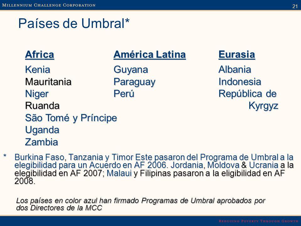 21 Países de Umbral* *Burkina Faso, Tanzania y Timor Este pasaron del Programa de Umbral a la elegibilidad para un Acuerdo en AF 2006.