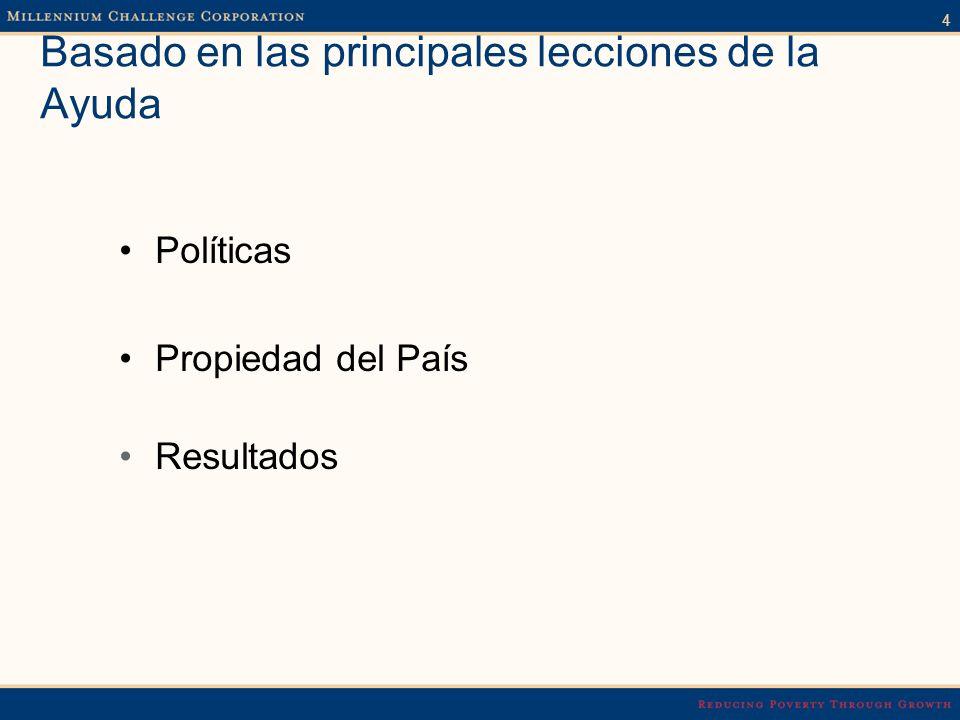 4 Basado en las principales lecciones de la Ayuda Políticas Propiedad del País Resultados