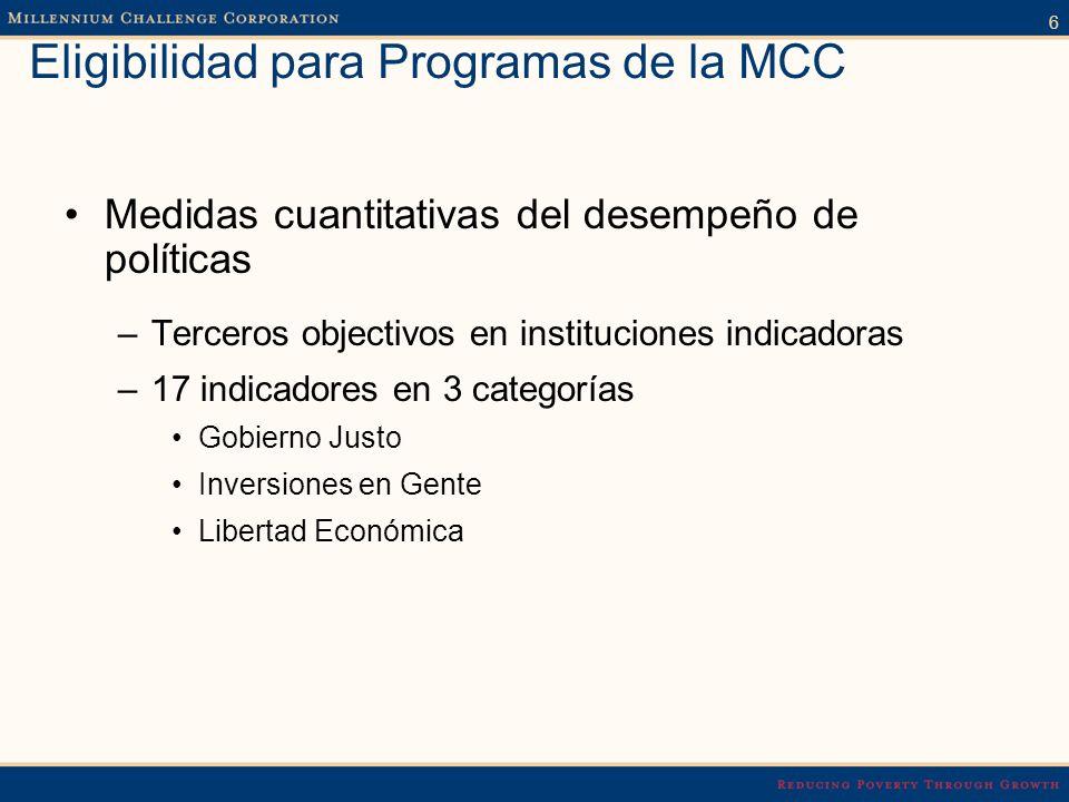6 Eligibilidad para Programas de la MCC Medidas cuantitativas del desempeño de políticas –Terceros objectivos en instituciones indicadoras –17 indicadores en 3 categorías Gobierno Justo Inversiones en Gente Libertad Económica