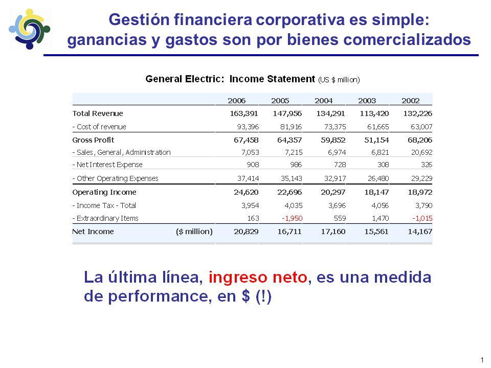 1 Gestión financiera corporativa es simple: ganancias y gastos son por bienes comercializados